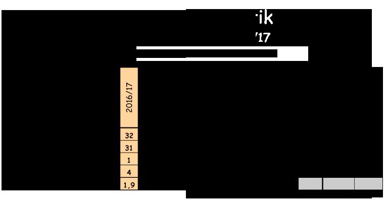 mittlerer schulabschluss berlin